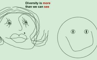 Interne Fortbildung zu »Diversity Awareness«